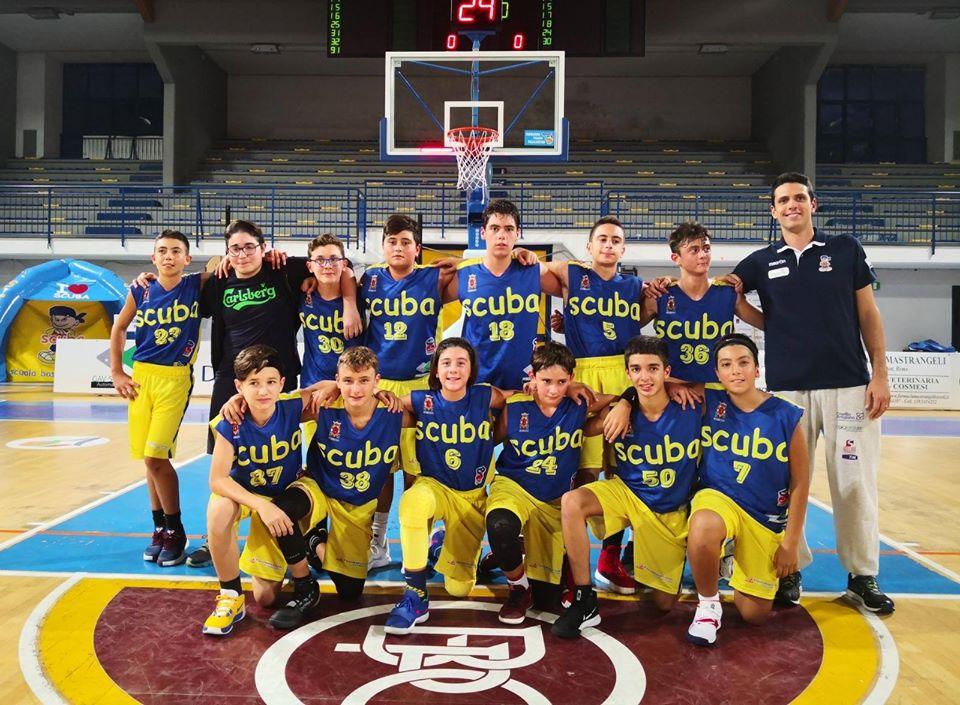 Under 14 Scuola Basket Frosinone